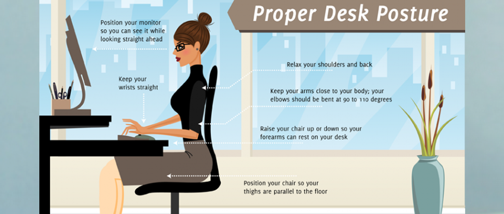 Good Posture At Desk Diagram